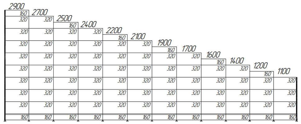 Определение количества задних панелей 32 см и панелей фриза 16 см в зависимости от высоты стеллажа
