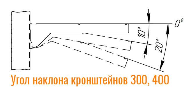 Угол наклона кронштейнов 300, 400 мм