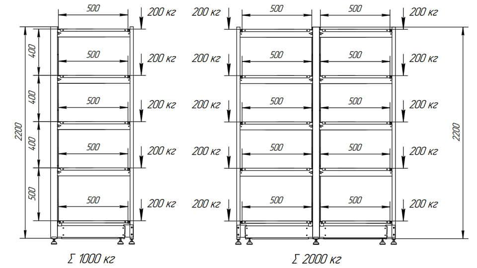 Схема торгового стеллажа с передней стойкой 1