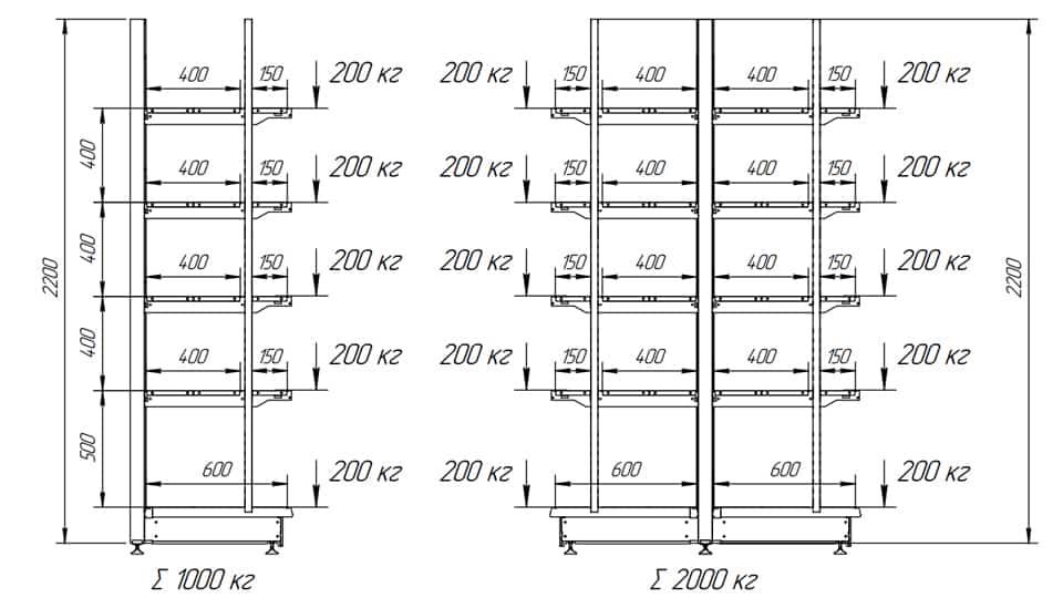 Схема торгового стеллажа с передней стойкой 2
