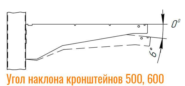 Угол наклона кронштейнов 500, 600 мм